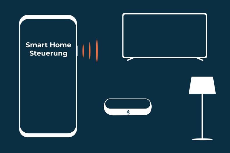 Einfachere Gerätesteuerung mit Android 11